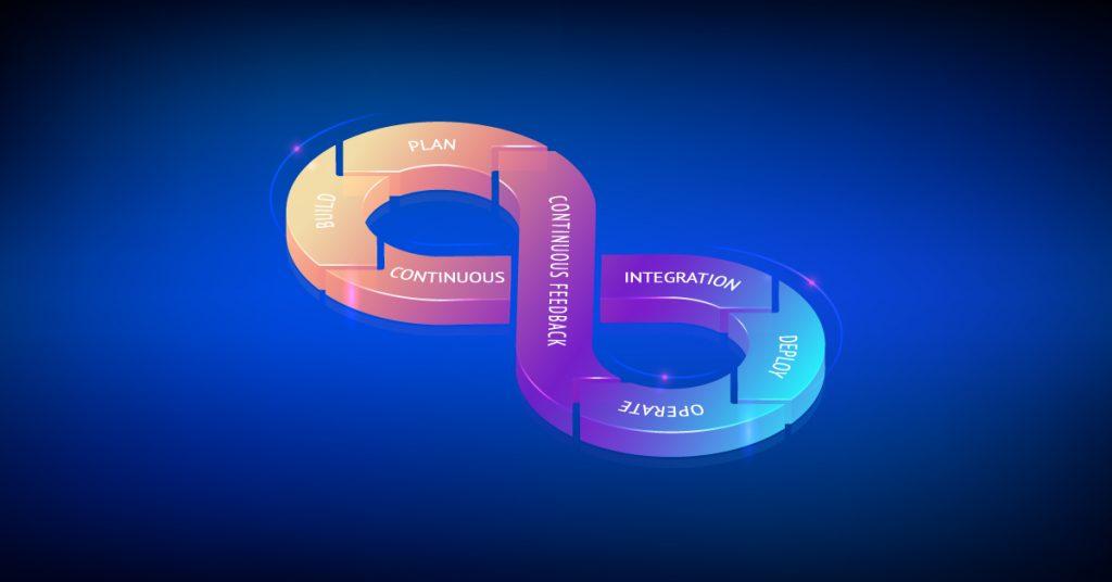 DevOps and Digital Transformation